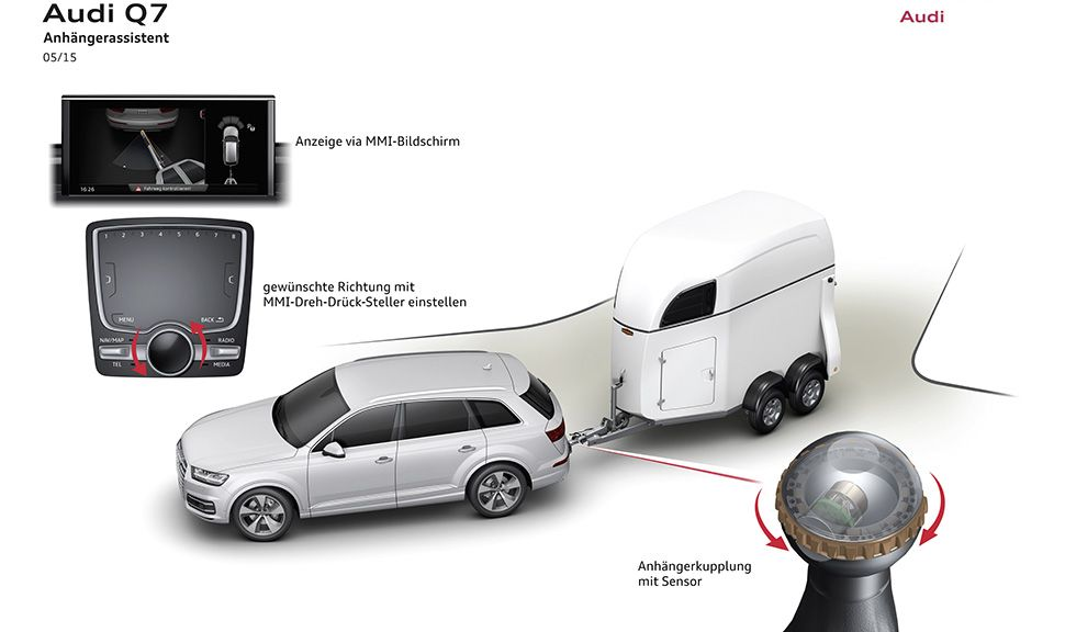 Illustration des Gespannfahrens mit Audis Anhängerassistenten